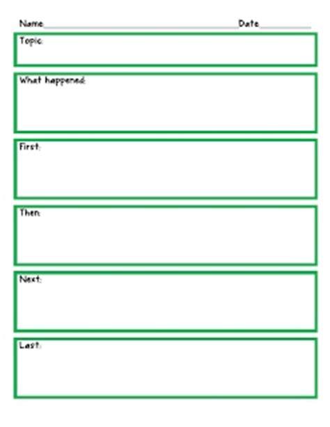 Essay planning format